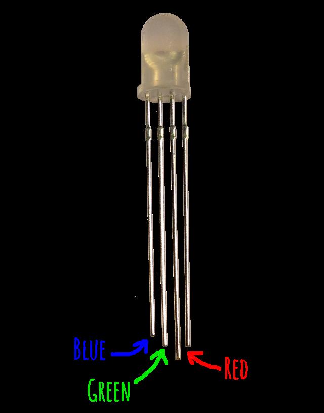 RGB LED details
