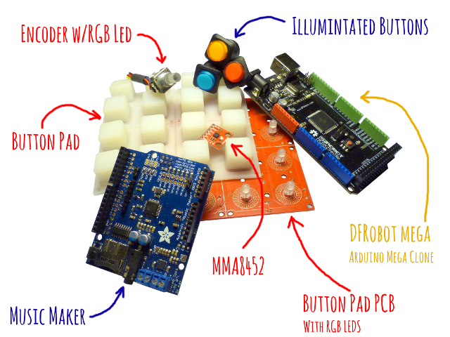 components photo